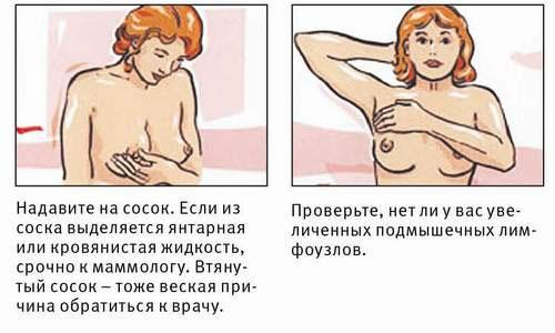 почему перестала болеть грудь перед месячными форум
