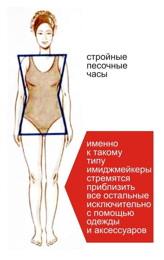 как похудеть во время беременности меню