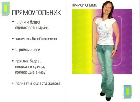 Платье для женской фигуры прямоугольник