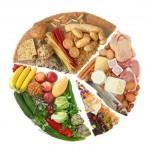 Блоки 90 дневной диеты раздельного питания