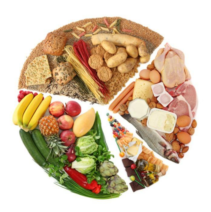 блюда раздельного питания для похудения