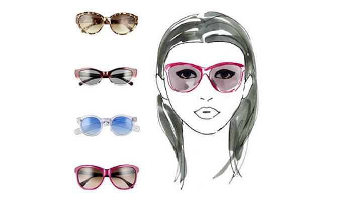 Солнцезащитные очки для сердцевидного типа лица