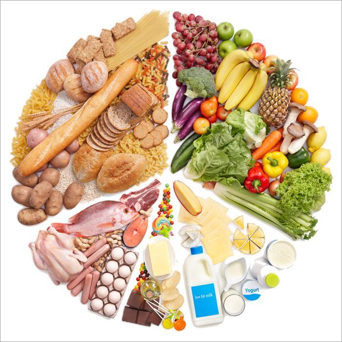 правильное пятиразовое питание для похудения