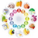 Дефицит витаминов группы в симптомы у женщин