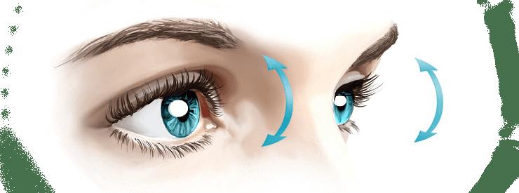гимнастика для глаз по методике аветисова:
