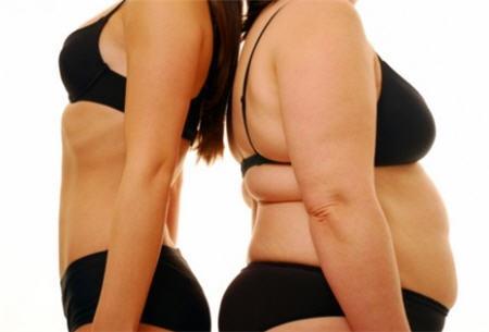 Как принимать имбирь чтобы быстро похудеть