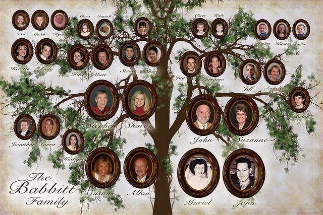 Генеалогическое древо для семейного альбома