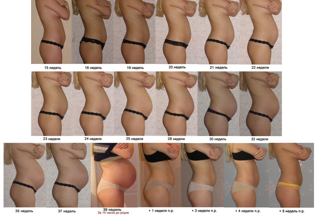 Форум для женщин которые хотят похудеть
