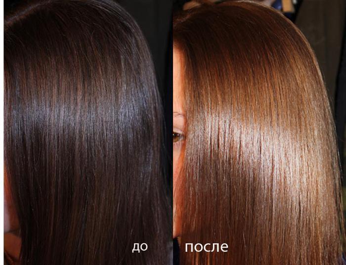 процедуры для волос для объема и утолщения