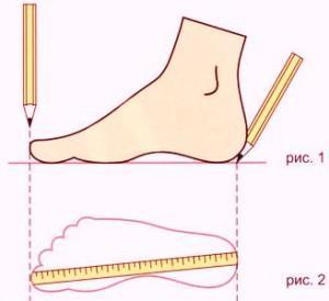 Как определить размер обуви правильно