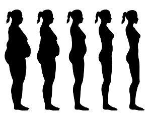 Лучшие формулы расчета нормы веса для женщин