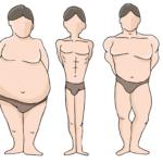 Как худеть правильно по типу телосложения?