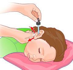 Как и что можно капать ребенку в уши при отите – правила закапывания в ушки новорожденному и детям старше