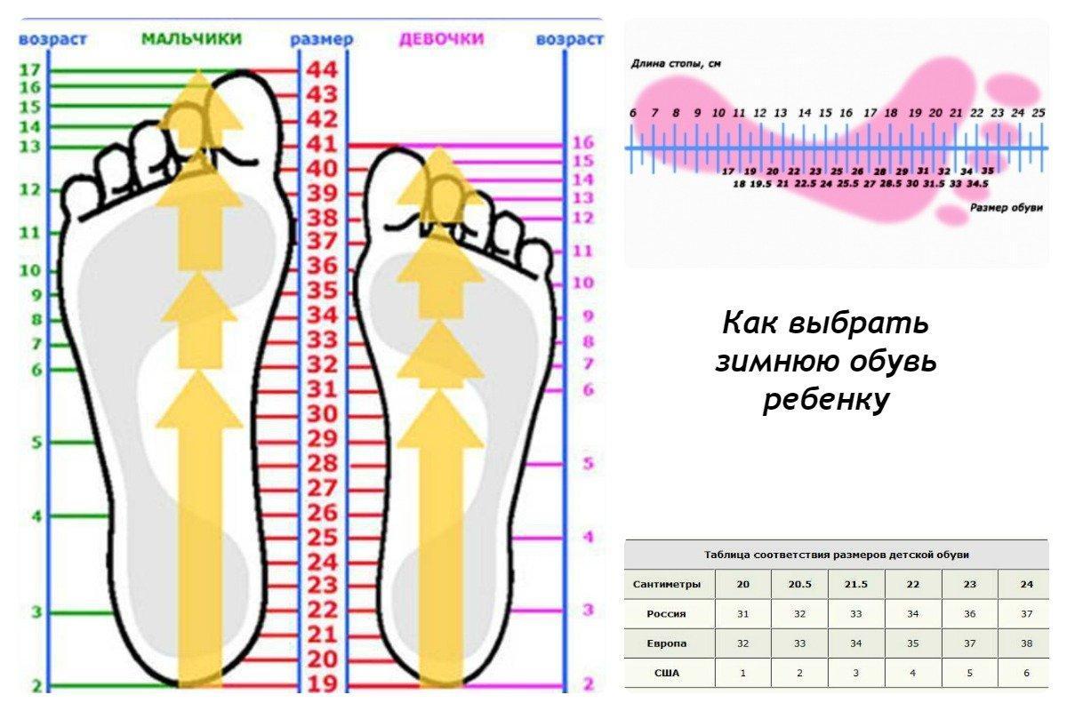Как выбрать зимнюю обувь ребенку: таблица размеров