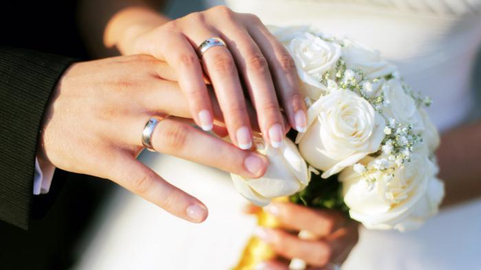 Подготовка к обряду венчания в православной церкви