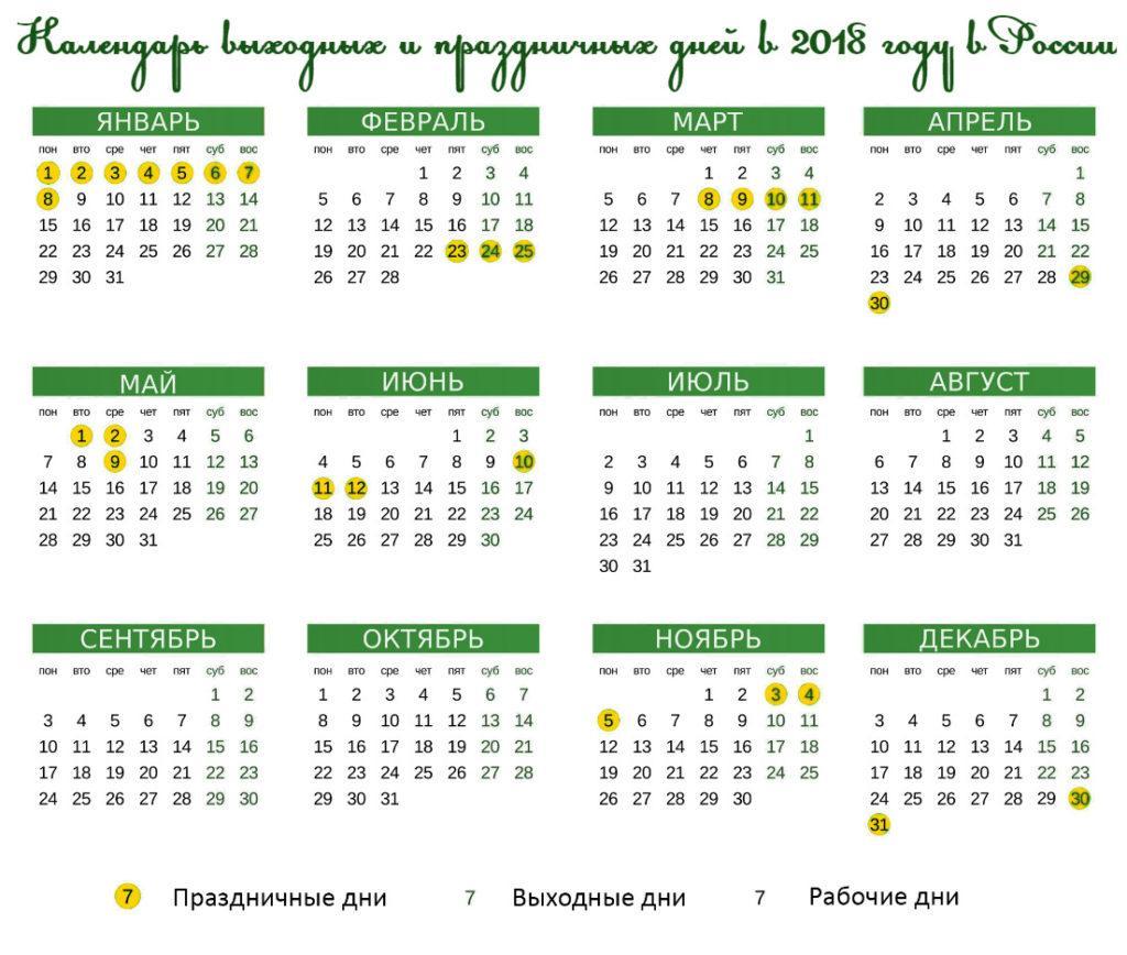 Календарь на 2018 год с праздниками и выходными днями