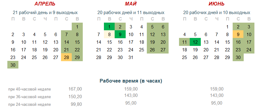 Производственный календарь 2018 год - 2 квартал