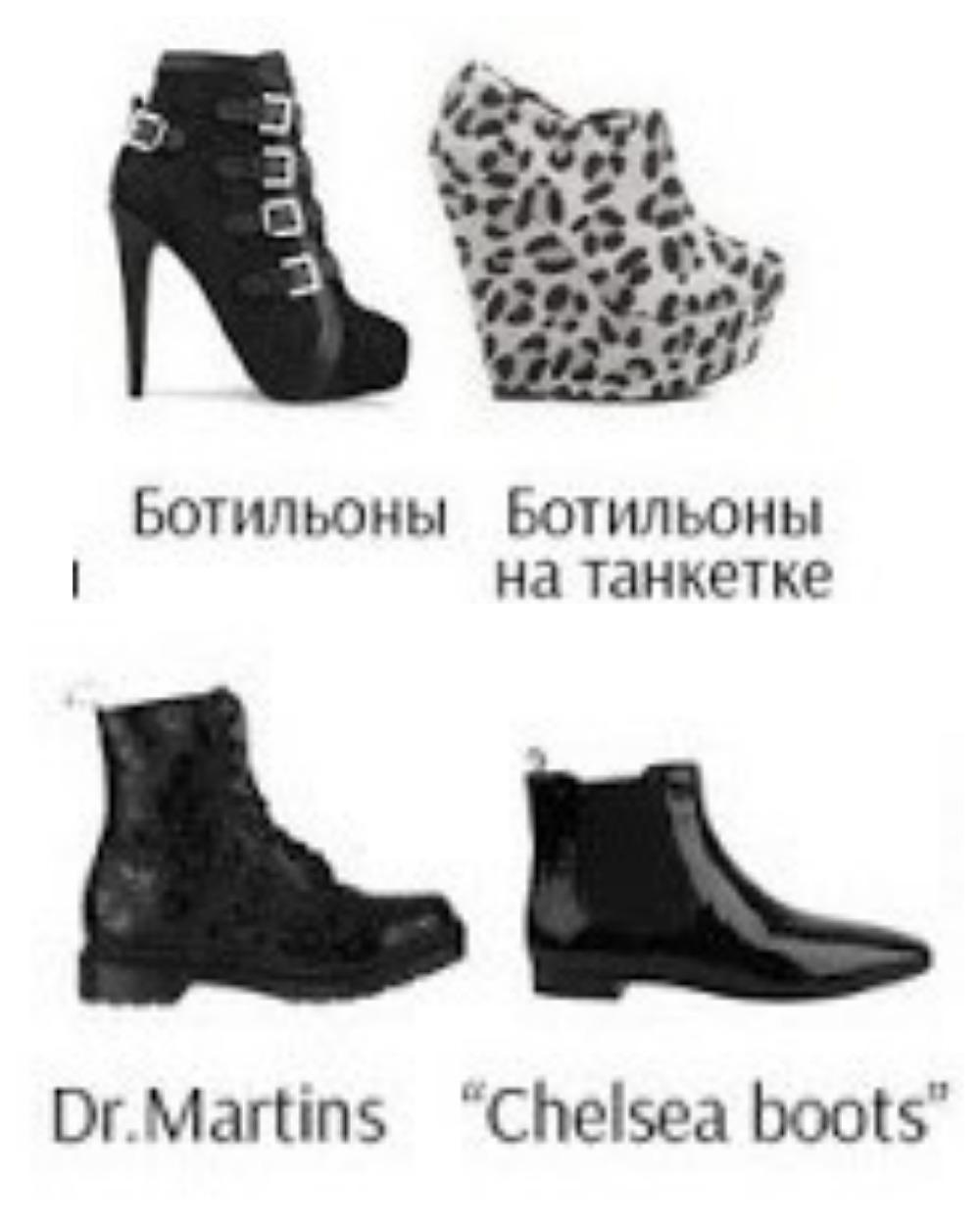 Виды женских ботинок, ботильонов и полусапожек