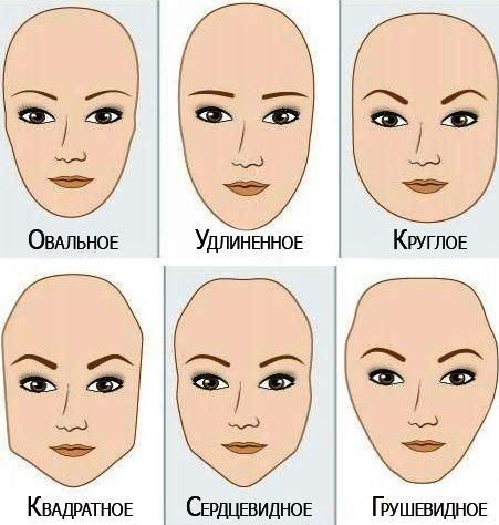 Как сделать надолго брови