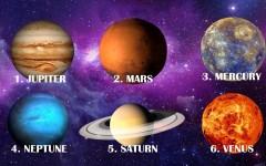 Тест: какая из этих планет нравится вам больше всего? Познайте свою универсальную жизненную энергию