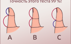 Точность этого теста — 99 %! Определите свой характер по длине большого пальца
