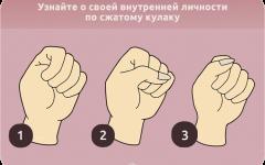 TEST-time! Сожмите кулак и узнайте о своём характере