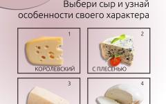 Психологический тест: выбери сыр и узнай кое-что интересное о своем характере