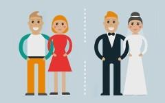 Почему сегодня сожительство стало считаться унижением для женщины?