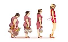 Мотивация похудения и психология: как настроить себя на похудение — и не сорваться с диеты?