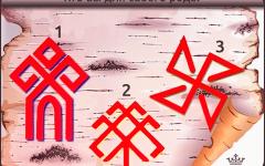 Славянский тест — Кто вы для вашего Рода