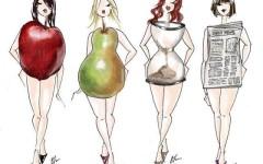 Как тип фигуры определяет характер женщины?