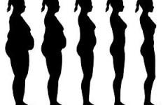 Как рассчитать свой вес правильно – 6 методов расчета нормы веса