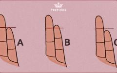 Точность теста 99 %! Как длина мизинца может характеризовать вас как личность?