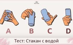 Личностный тест с точностью 100 %. Как вы держите стакан с водой?
