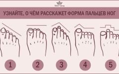 Точность теста 99,9%. Узнайте свой тип личности по форме пальцев ног