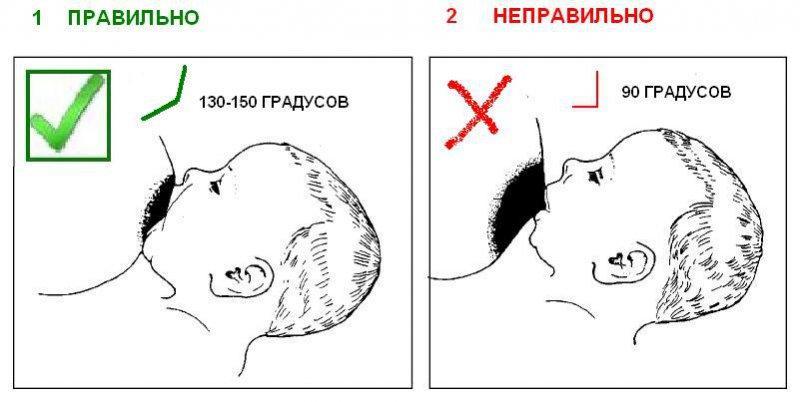 Правильное кормление ребенка грудью