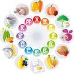 Недостаток витаминов в организме человека осенью и весной