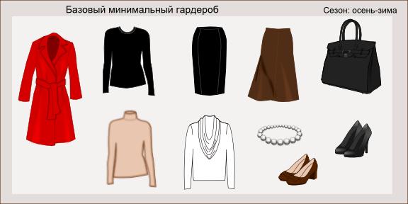 Базовый гардероб на осень 2013 года