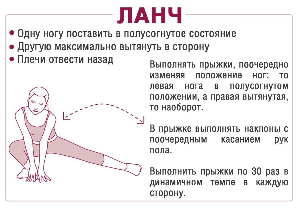 Ланч - упражнение для крепкой попы