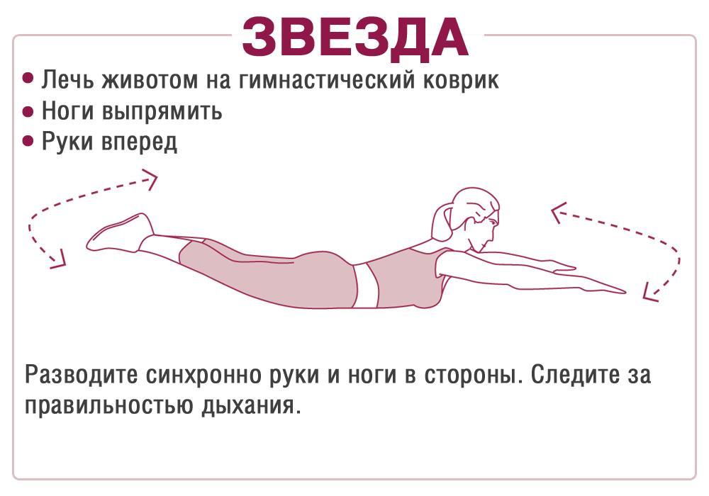 Упражнение звезда для укрепления ягодиц и мышц спины