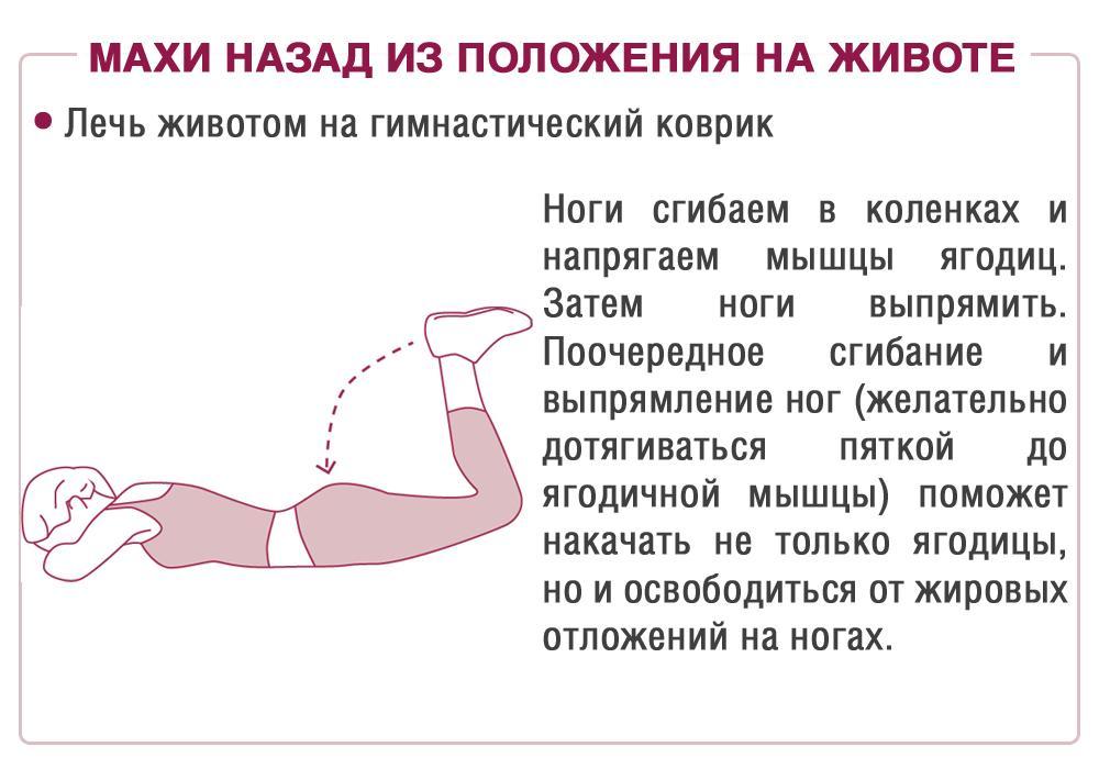 Махи ногами назад для укрепления ягодиц упражнение