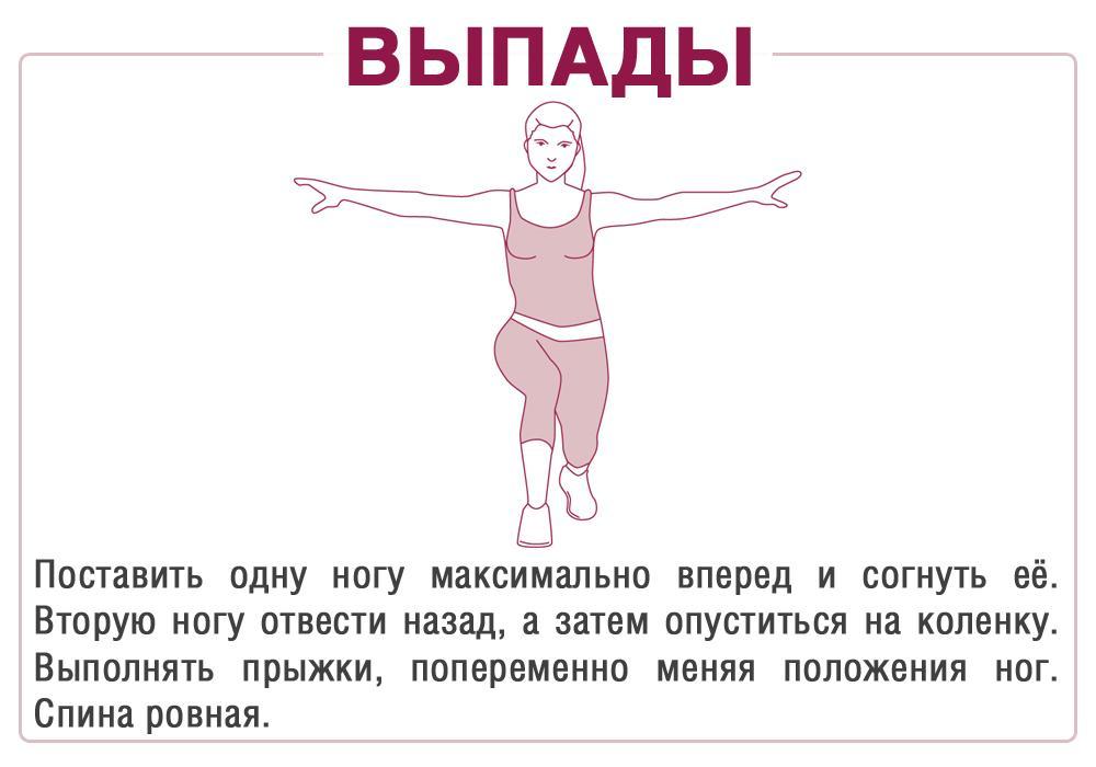 Упражнение Выпады для упругих бедер и попы