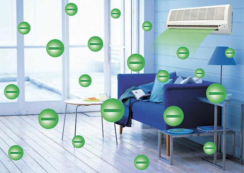 Вред и польза ионизатора воздуха