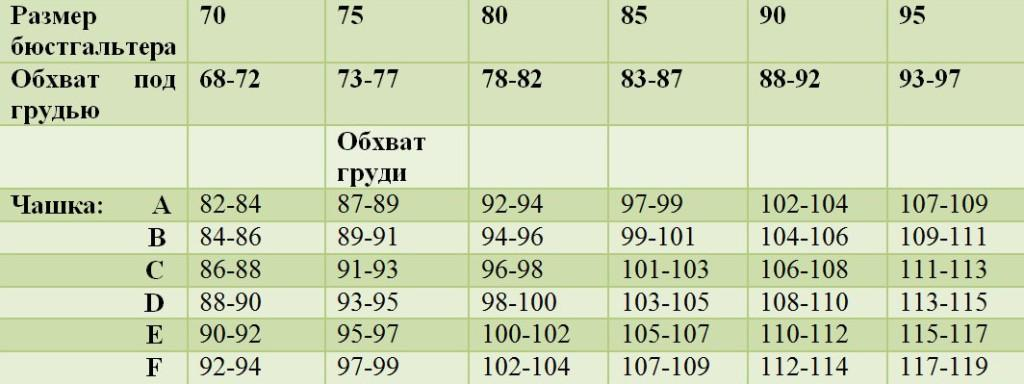 Таблица размеров бюстгальтеров для кормящих