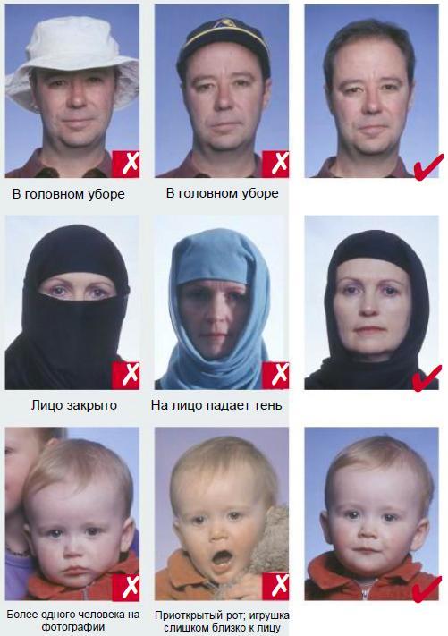 Шенгенская виза самостятельно - как получить