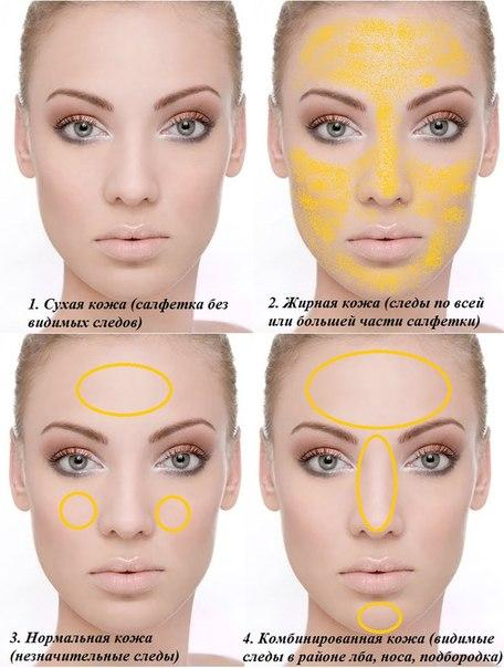 Типы кожи лица - как определить?