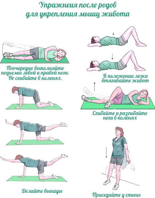 Упражнения дл живота и боков после родов