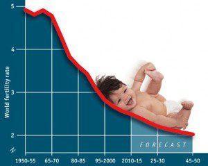 Методы повышения женской фертильности - как зачать ребенка?