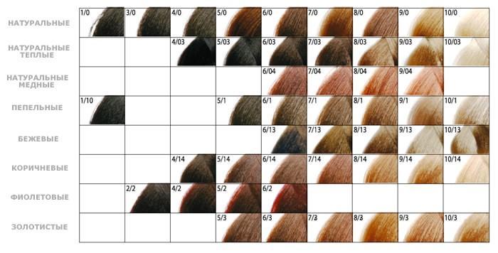 Палитра оттенков для волос