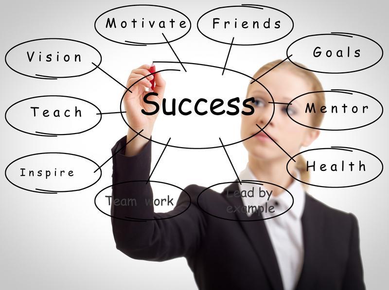 Учеба менеджера по продажам - как стать им с нуля?